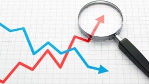 Effetto Covid-19 sui vari settori di business