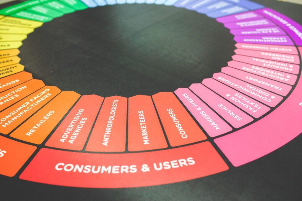Il motivo per cui non hai ancora abbracciato il marketing digitale